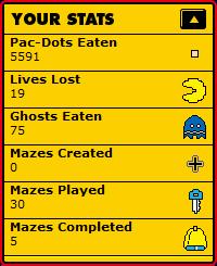 Pacman_stats
