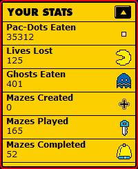 Pacman_stats_2