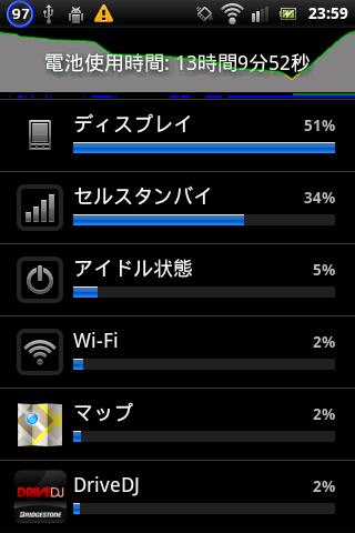 Device20110808235917