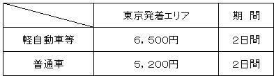 120417_ryoukintokyo